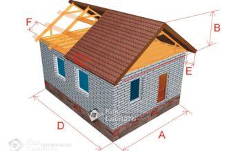 Расчет двускатной крыши дома калькулятор